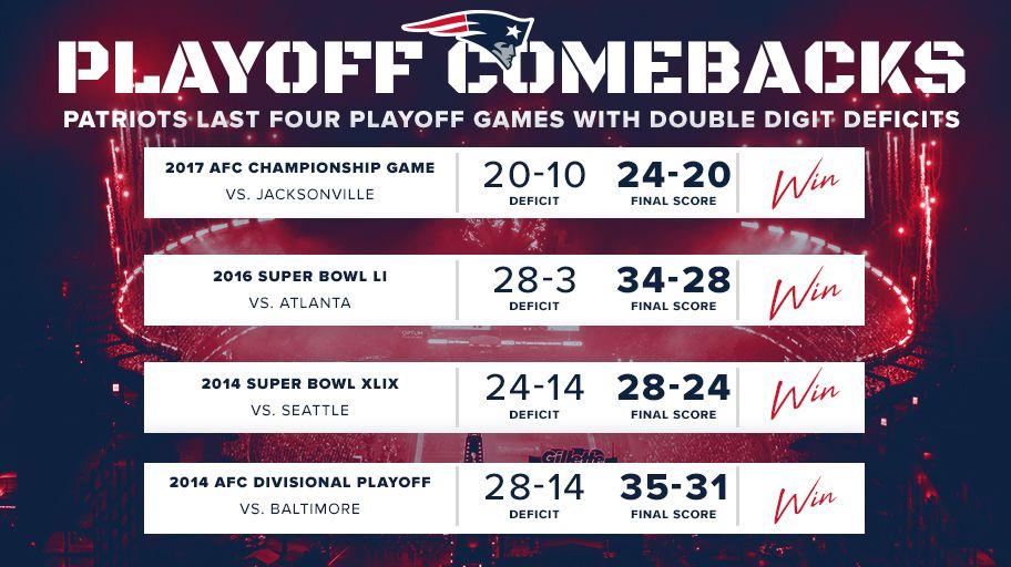 RT @Patriots: Call it a comeback. #NotDone https://t.co/tZXjJhxRQD