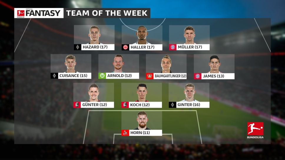 Thomas Müller and James Rodriguez in the Official Fantasy Bundesliga Team of the Week https://t.co/7bkFadkiAc