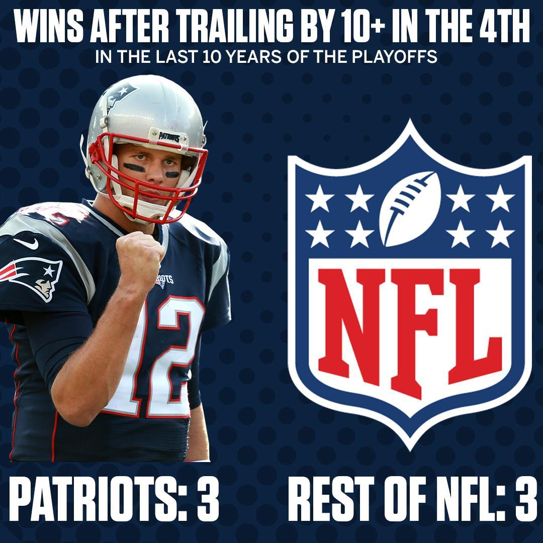 Tom Brady did it again. https://t.co/TjWblv8frb