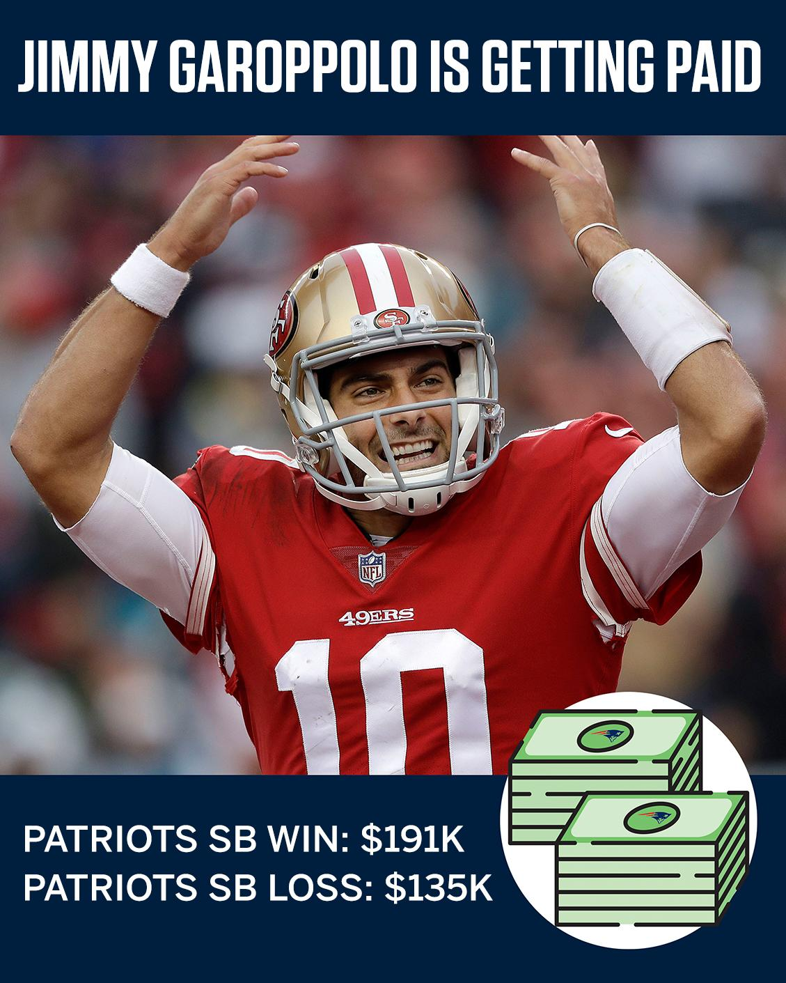 Jimmy Garoppolo's total takeaway in bonuses from the Patriots' playoff run will be at least $135,000. https://t.co/bTyE8Z1ghA