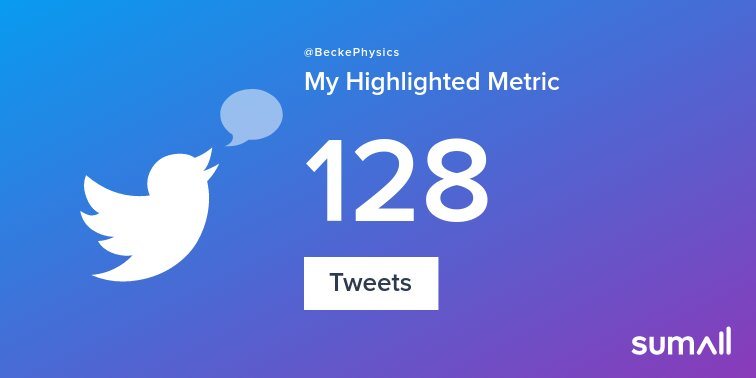 My week on Twitter 🎉: 216 Mentions, 4.37K Mention Reach, 1.39K Likes, 319 Retweets, 27 New Followers. See yours with https://t.co/I7YsAKao0k https://t.co/hOrbE4ZfqB