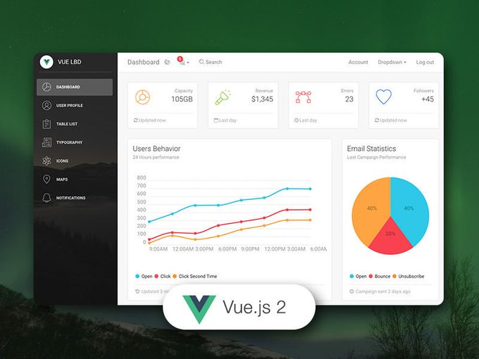 Vue Light Bootstrap Dashboard  by CreativeTim freebie