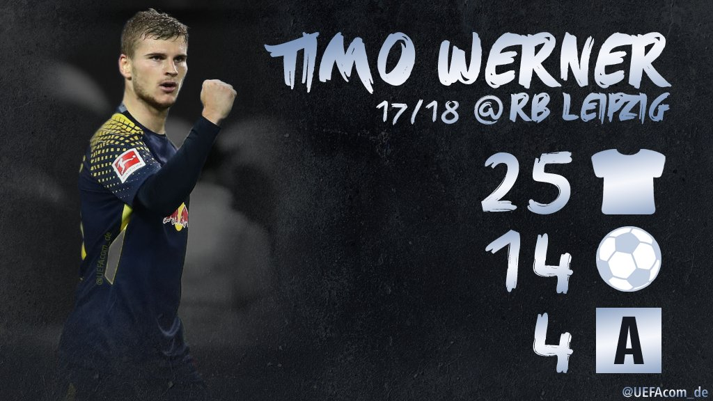 RT @UEFAcom_de: .@timowerner 17/18 @DieRotenBullen = 🔥🔥🔥  #RBLeipzig #UCL #UEL #Bundesliga #DFBPokal https://t.co/3d9wQL9cZn