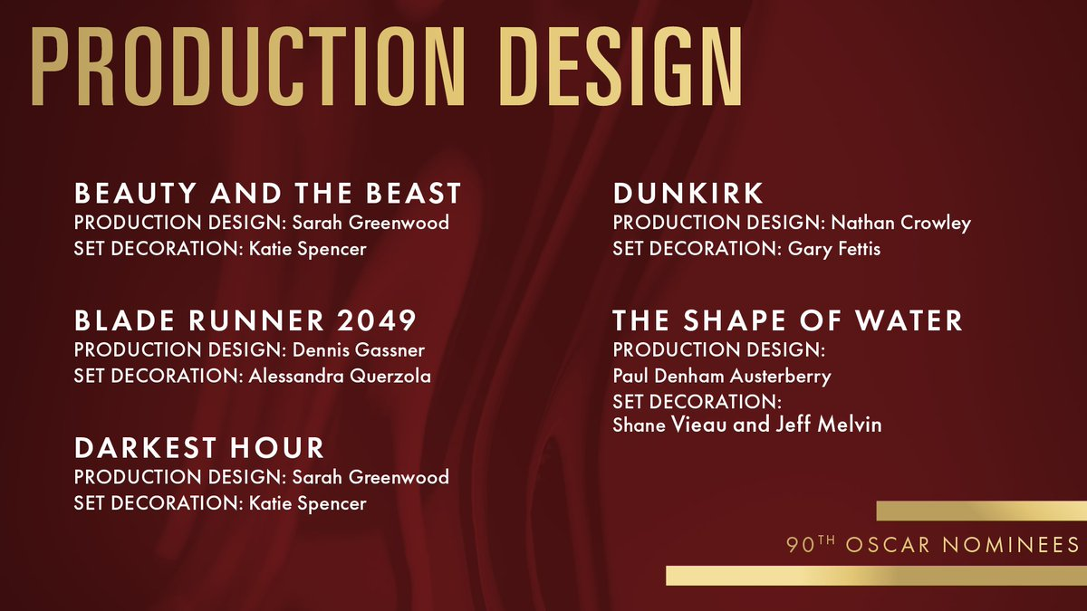 RT @TheAcademy: Congrats to our Production Design nominees! #Oscars #OscarNoms https://t.co/KWsNXnuaAZ