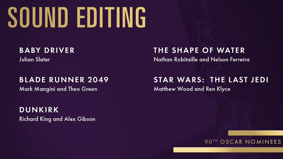 RT @TheAcademy: Congrats to our Sound Editing nominees! #Oscars #OscarNoms https://t.co/SmRrR2QolG
