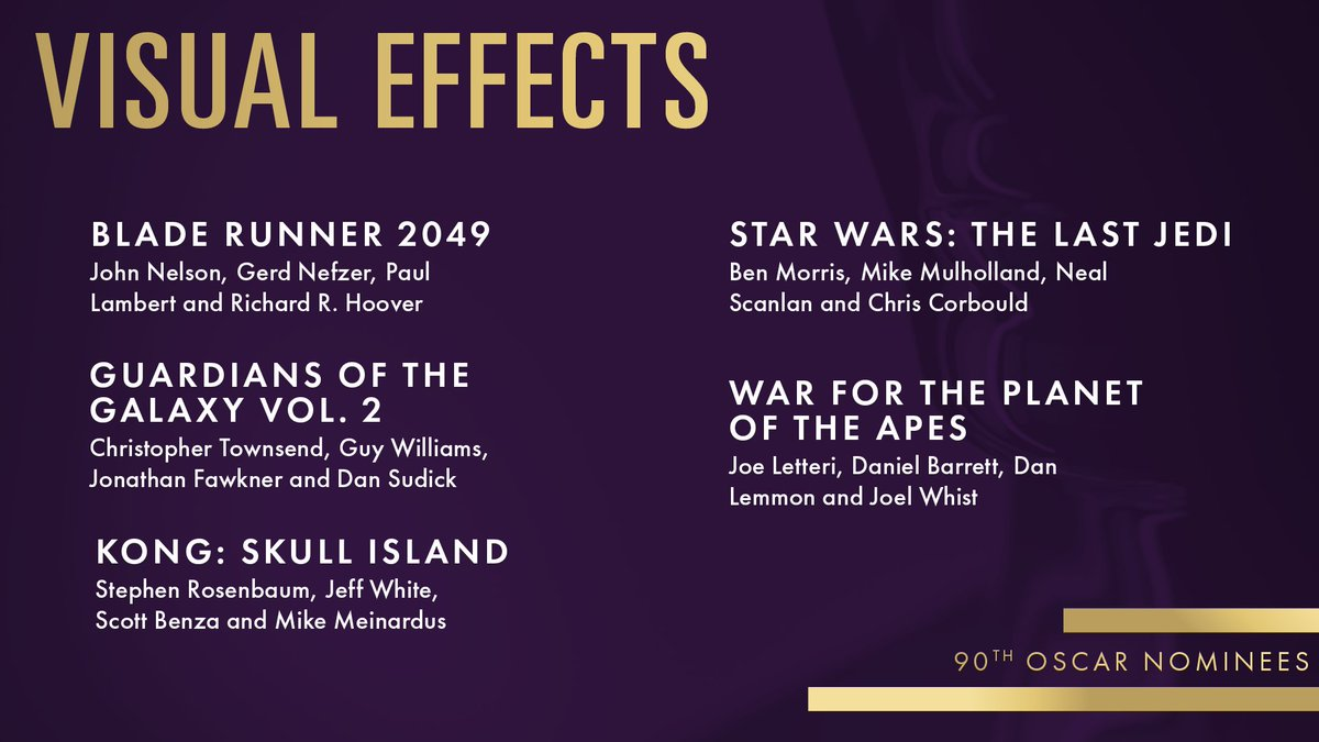 RT @TheAcademy: Congrats to our Visual Effects nominees! #Oscars #OscarNoms https://t.co/Eph09pP6FH