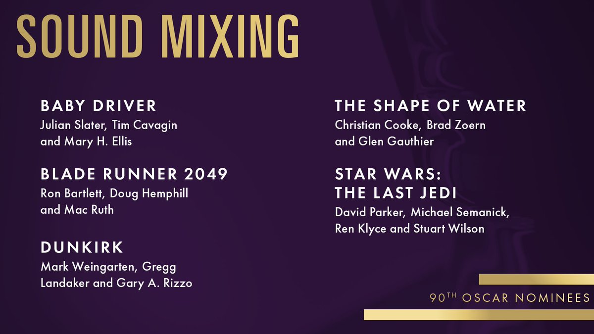 RT @TheAcademy: Congrats to our Sound Mixing nominees! #Oscars #OscarNoms https://t.co/hskTFdcsHs