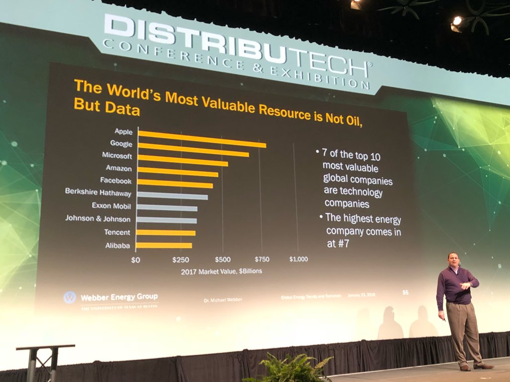 Michael Webber with @EnergyUT says the world's most valuable resource is data, not oil! #DTECH2018 #SATX https://t.co/f8ssUf4KJh