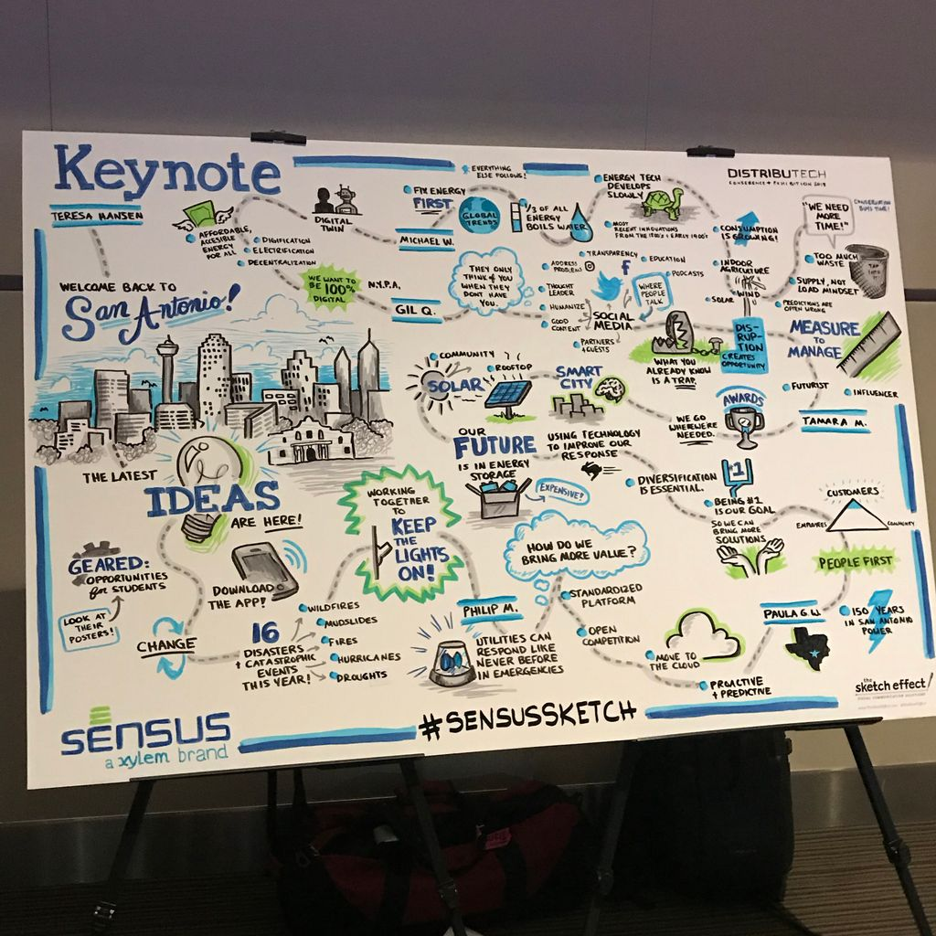 A fun visual of the entire #DTECH2018 keynote! https://t.co/JbbE0OO60u
