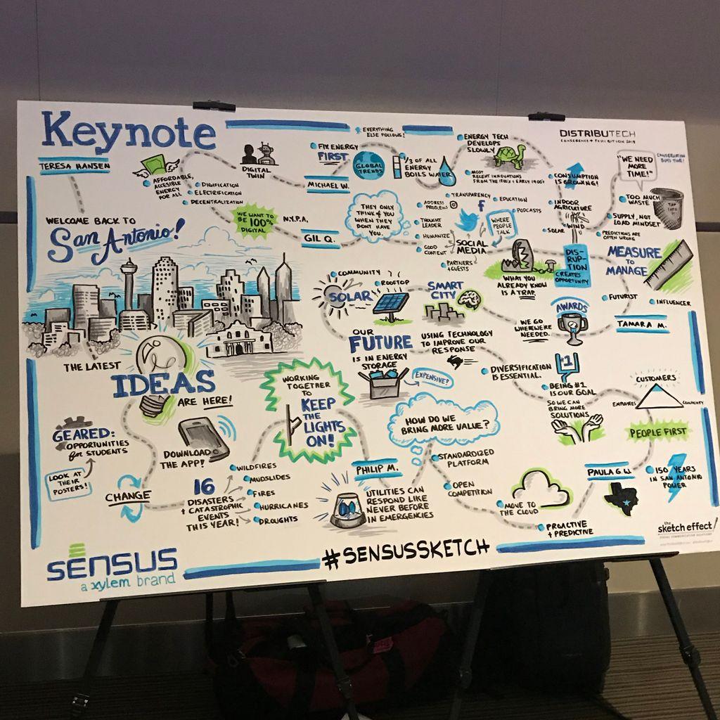 A fun visual of the entire #DTECH2018 keynote! https://t.co/JbbE0OO60u