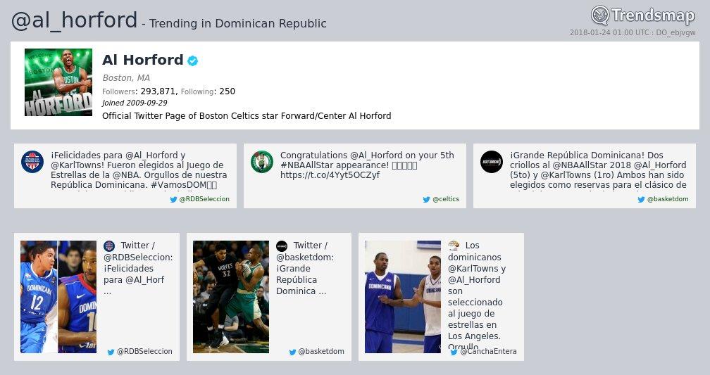 Al Horford, @al_horford es ahora una tendencia en Dominican Republic  https://t.co/IGSTUUEmiG https://t.co/4PJfZNus7p