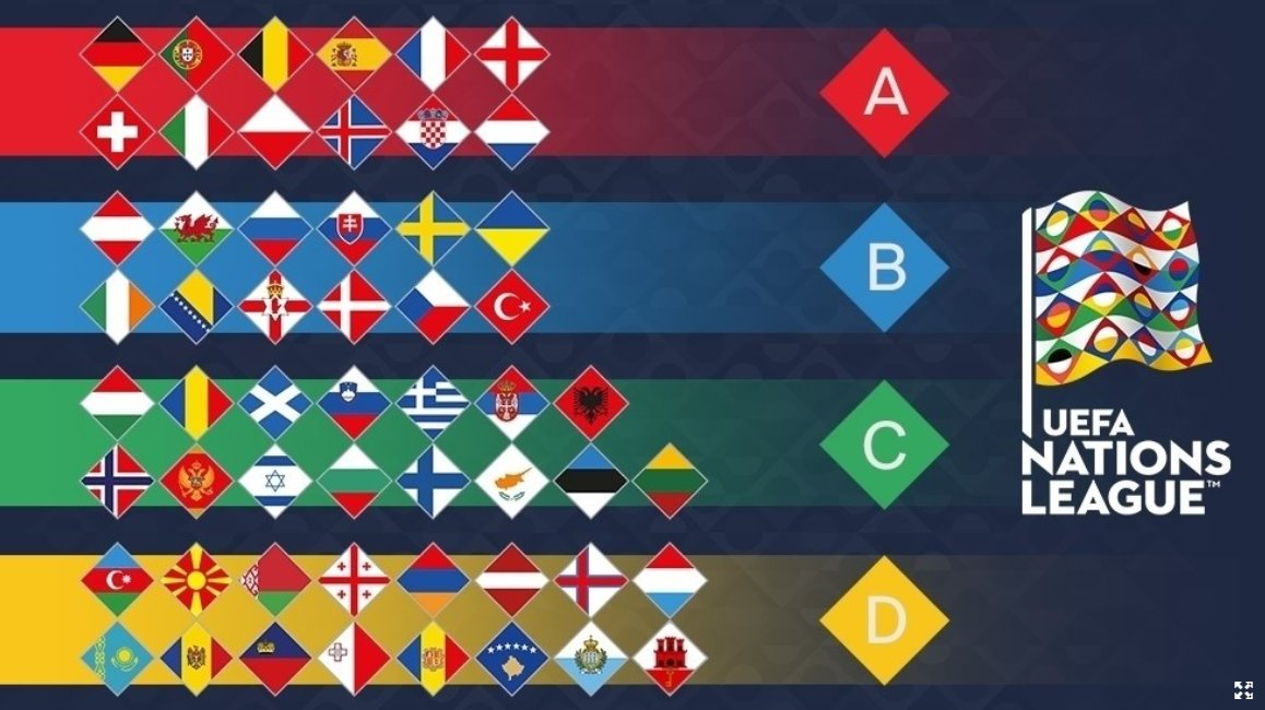 #NationsLeague