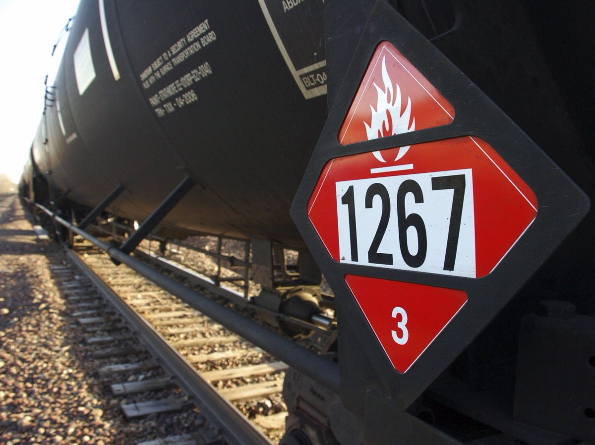Canadian oil prices buckle after railway refuses to be  'swing shipper'