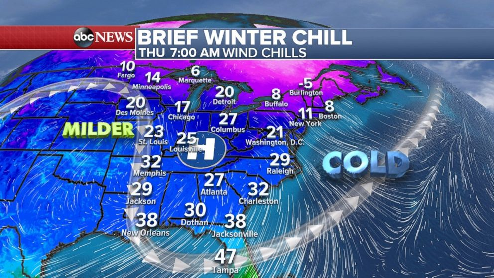 A blast of cold weather is reminding those in the Northeast it's still the dead of winter.