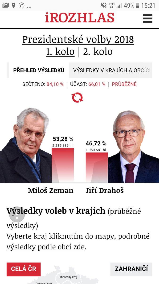#Czechy