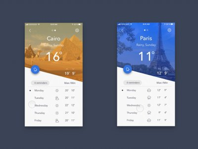 Weather App by ashokkrajan freebie
