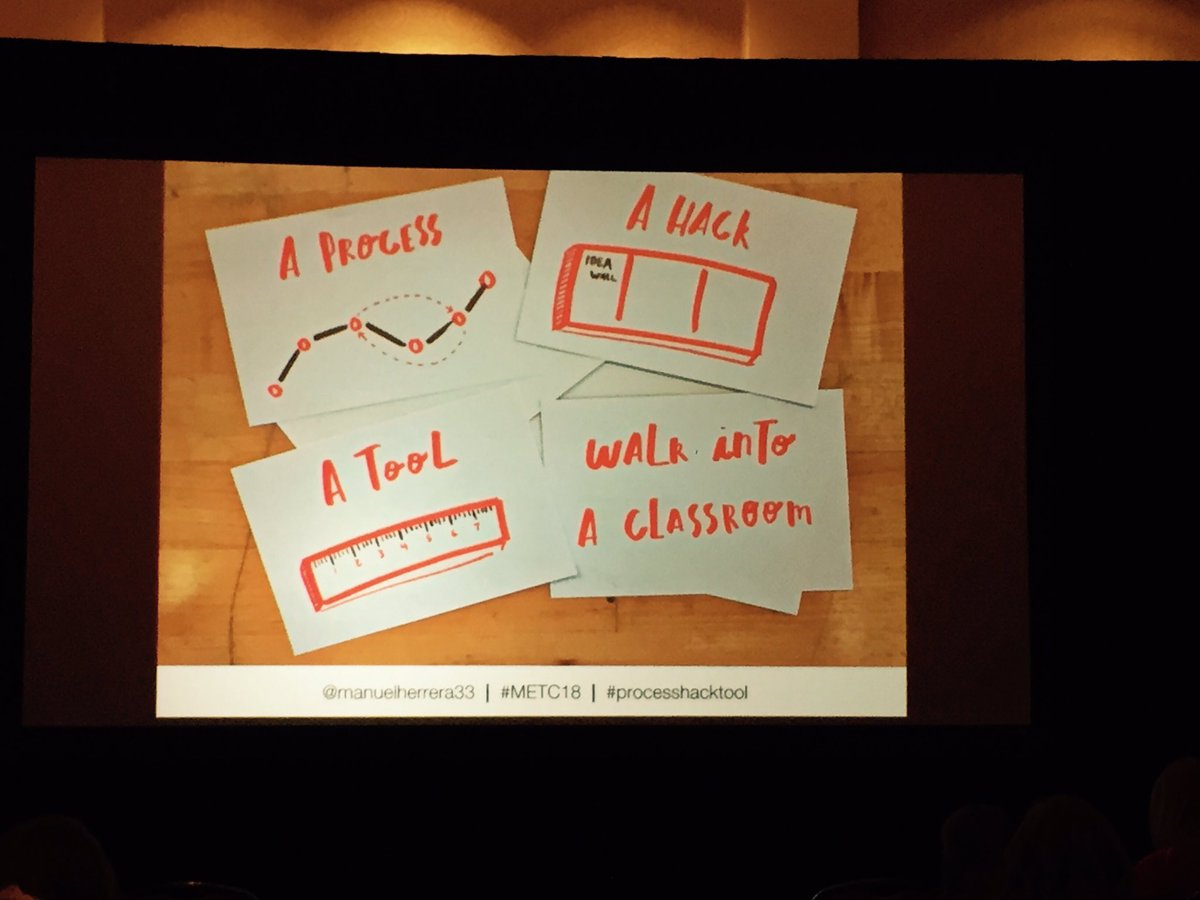Only @manuelherrera33 draws his slides. This is going to be a great session! #METC18 #processhacktool https://t.co/01FQYrTTZh