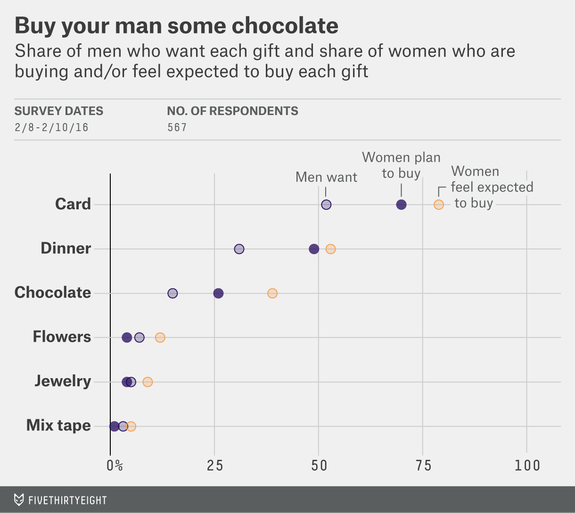 Why are cards and chocolates obligatory, even though many people don't actually want them?? https://t.co/DUuH2DiEk2 https://t.co/jBSscLbMmI
