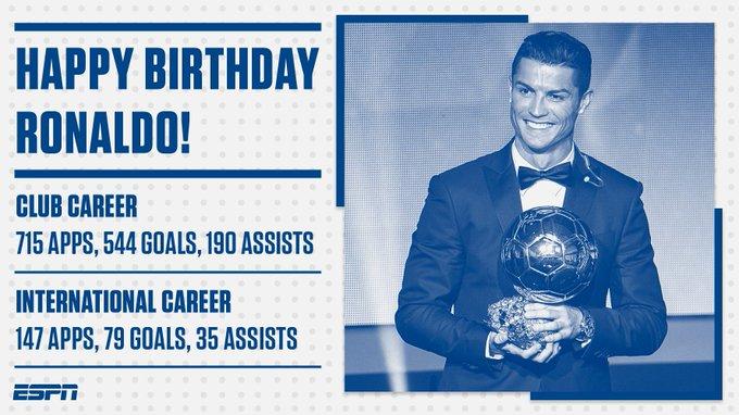 Happy Birthday Cristiano Ronaldo, 33 today!