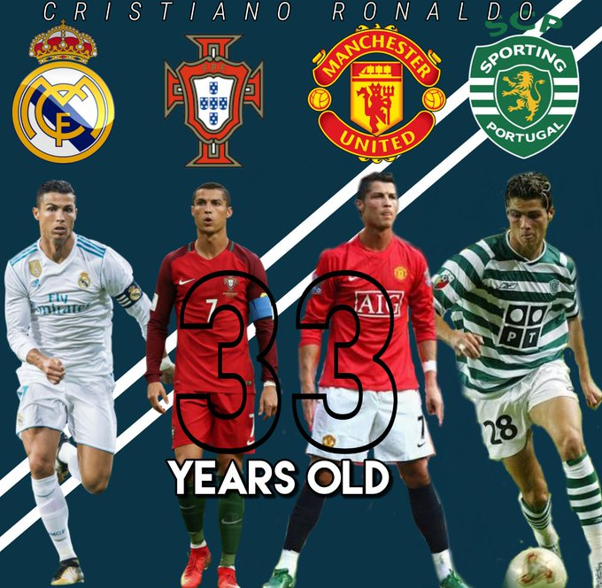 Happy Birthday to the best Footballer I have ever seen on a Football pitch, Happy Birthday Cristiano Ronaldo!  ..