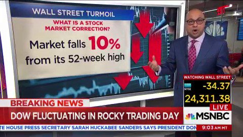 Confused about what's happening in the markets?   Don't worry, @AliVelshi is here to explain. Watch. https://t.co/nOZxyNdhdg