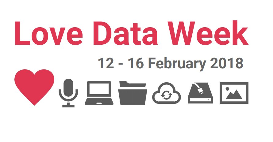 test Twitter Media - Next week is #LoveData18 Week with 20 free #ResearchData events being held by @UCLLibraries @BirkbeckData @LSHTMrdm @SOASScholarlyComms @LSELibrary. Visit https://t.co/2pto7Ry1qC for drop-in sessions and a full programme. https://t.co/jw0Vo4KJVx