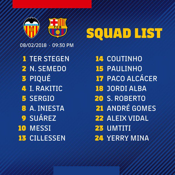 RT @FCBarcelona: ???? Our #CopaBarça squad list! ???????? https://t.co/SGJh8rK6wN