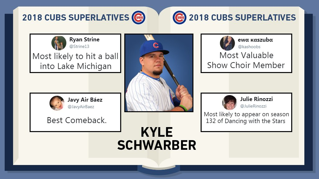 And then there were four.  Vote for your favorite in the poll below! #CubsSuperlatives https://t.co/33VnLollQa
