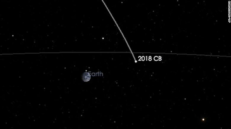 A small asteroid will fly by the Earth on Friday on a path closer than the moon's, NASA says