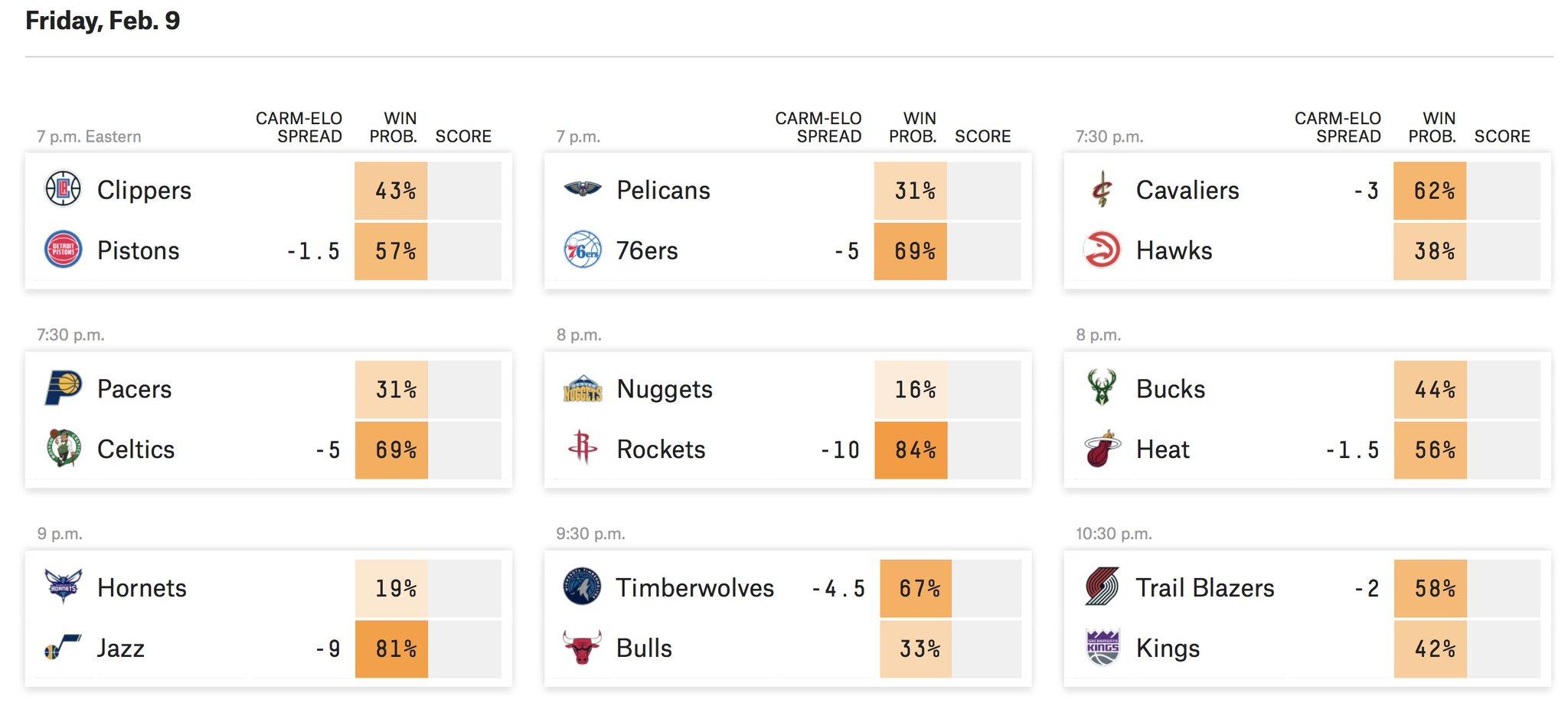NBA games tonight: https://t.co/hmiYv8MByb https://t.co/4zBcziUgG0