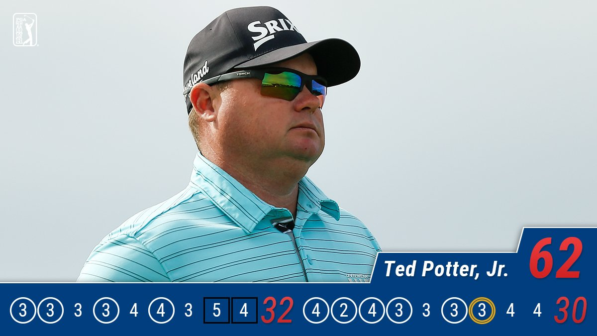 Lowest round of the day. Lowest round of his career.  Moving Day for Ted Potter, Jr. https://t.co/jsSU9ds9VF