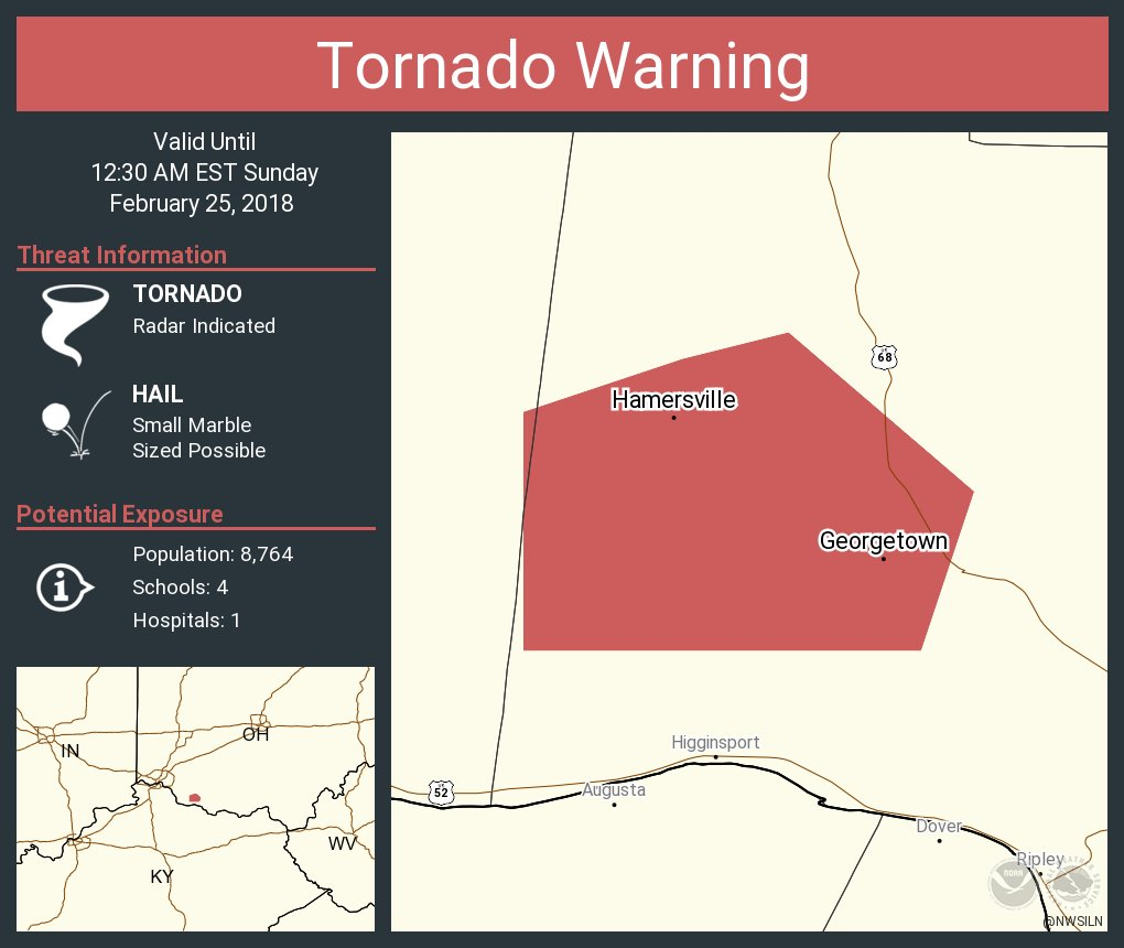Tornado Warning continues for  hamersville