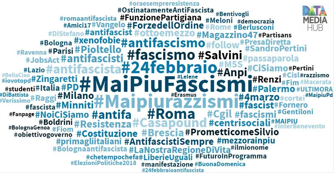 #MaiPiuFascismi