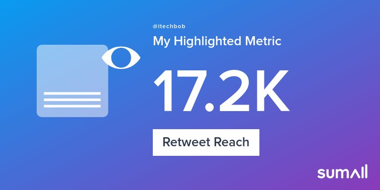 My week on Twitter 🎉: 11 Mentions, 12.6K Mention Reach, 23 Likes, 8 Retweets, 17.2K Retweet Reach. See yours with https://t.co/KzStgWR1YK https://t.co/nOGTQiOrLW