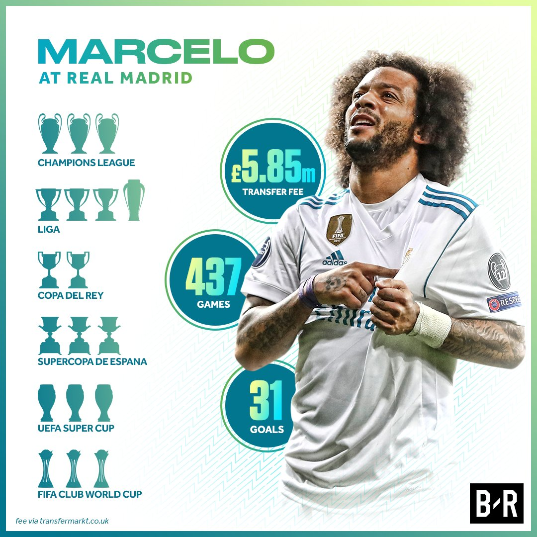 Here's how Real Madrid will li marcelo