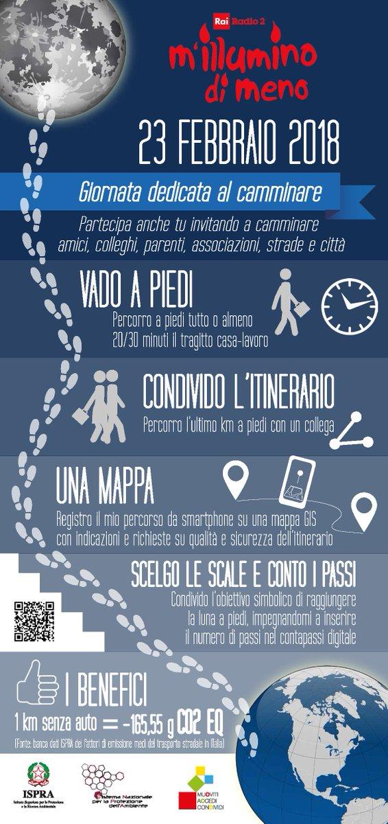 test Twitter Media - Anche ISPRA e l'intero @SNPAmbiente aderiscono alla XIV campagna M'Illumino di Meno. Durante la Giornata dedicata al camminare, il 23/2, si terrà a Roma workshop per i dipendenti e i #mobilitymanager in rete sul tema degli spostamenti casa-lavoro a piedi. https://t.co/fH0JedmhT4 https://t.co/VaiqLDAfTx