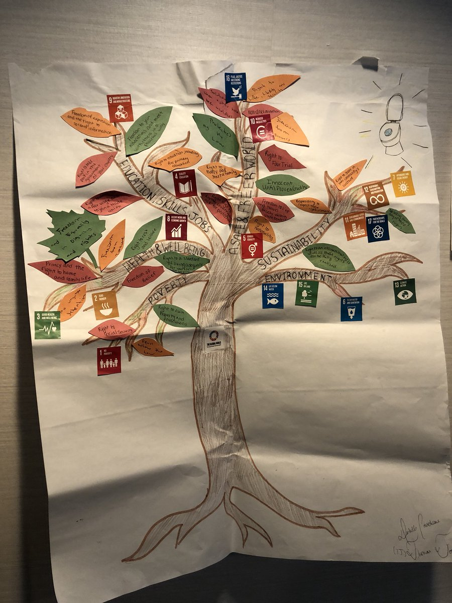 Cool #SDGs and UDHR systems thinking activity from a TGC Fellow during our Instructional Design for Global Competence breakout session today at the Global Education Symposium #hornetsr2 https://t.co/T7N3GGKIg8