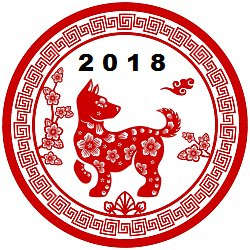 The Year of the Dog is here! Woof woof! #doggystyle 5NfDuDmHz9