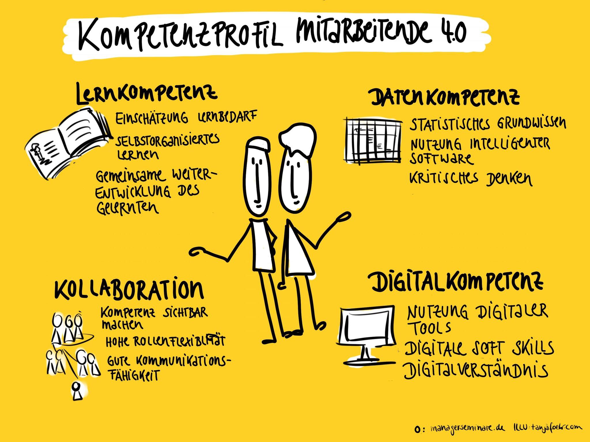 Vor dem neuen Handeln kommt neues Denken.  Was Mitarbeitende jetzt brauchen. #Transformation #digitalisierung https://t.co/HyX7KDOruy