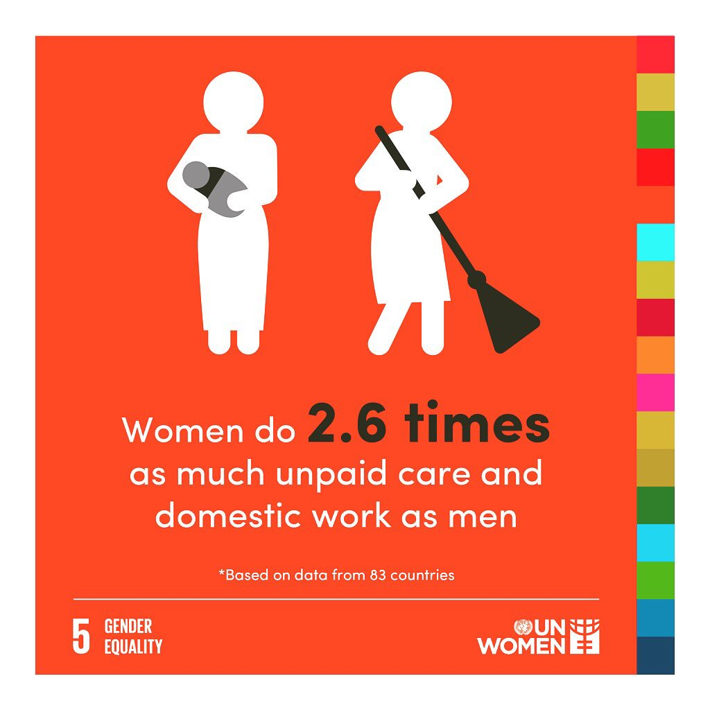 It's time we recognize and value unpaid care and domestic work performed by #women that is foundational to all societies. Men, let's step it up and redistribute this equally! 🙋‍♂️ https://t.co/qgsCYgimVI #HeForShe  #PromisesToAction #GlobalGoals #SDGs @UN_Women https://t.co/a0nRgtbcK6