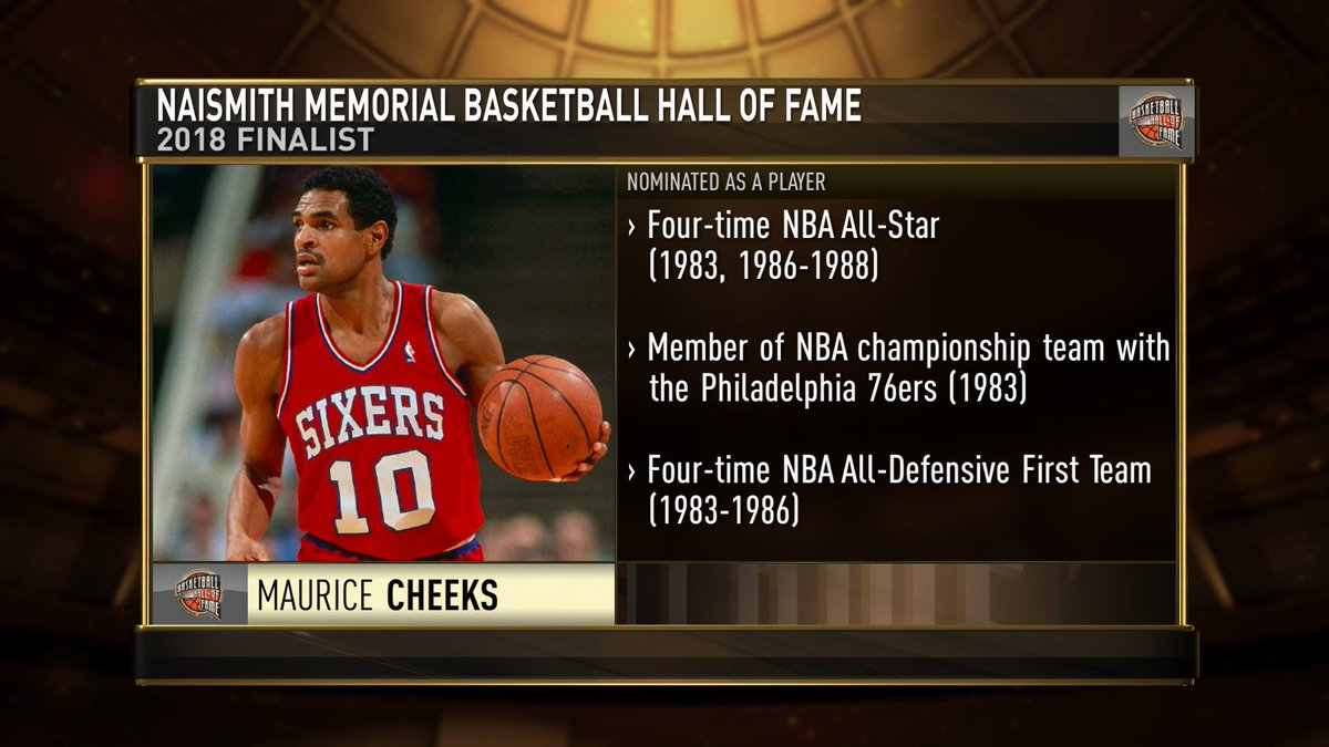 Congrats to Maurice Cheeks, named a @Hoophall finalist for the Class of 2018; A key member of the Sixers' 1983 NBA Championship team, Cheeks was selected to the NBA's All-Defensive Team five times and played in four @NBAAllStar ; @Hoophall Class of 2018 will be announced on 3/31. https://t.co/Z043OY4mRp