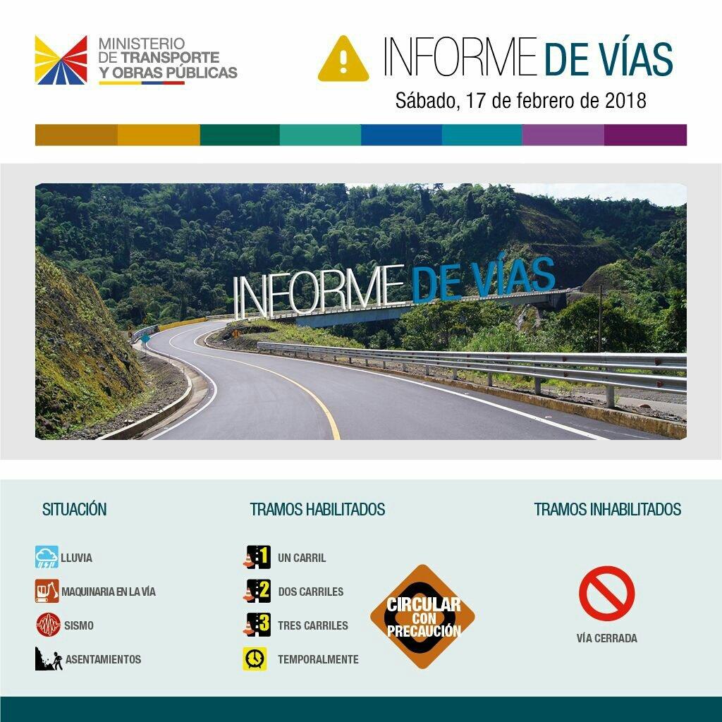 RT @ObrasPublicasEc: #MTOPInforma: Estado de la Red Vial Estatal actualizado a las 19h00. https://t.co/rBWcNGXS0u
