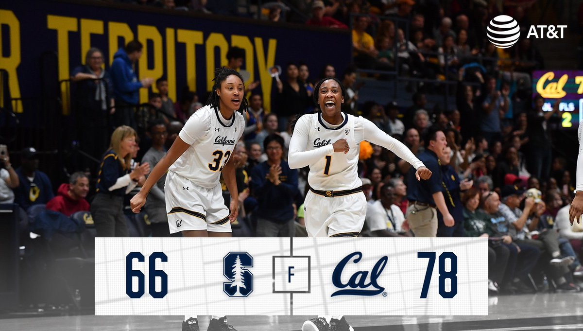 RT @CalWBBall: THIS IS BEAR TERRITORY! 🙌🐻  Bears beat Stanford in final home game of the season! https://t.co/x8AsqHgJki