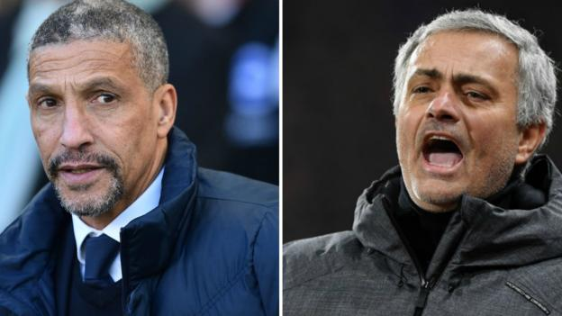 FA Cup quarter-final draw: Manchester United to play Brighton