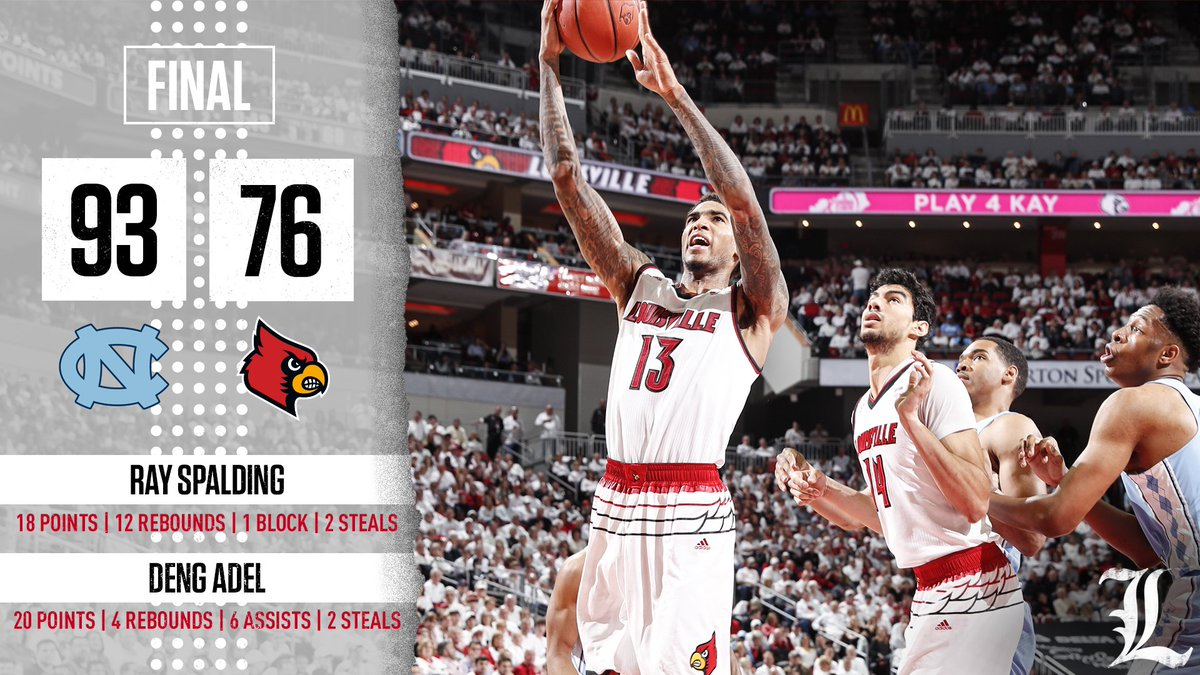 FINAL: North Carolina 93, Louisville 76  Deng Adel finishes with 20 points and Ray Spalding records his 9th double-double of the season (18 PTS, 12 REB). https://t.co/bwBTqTh8WN