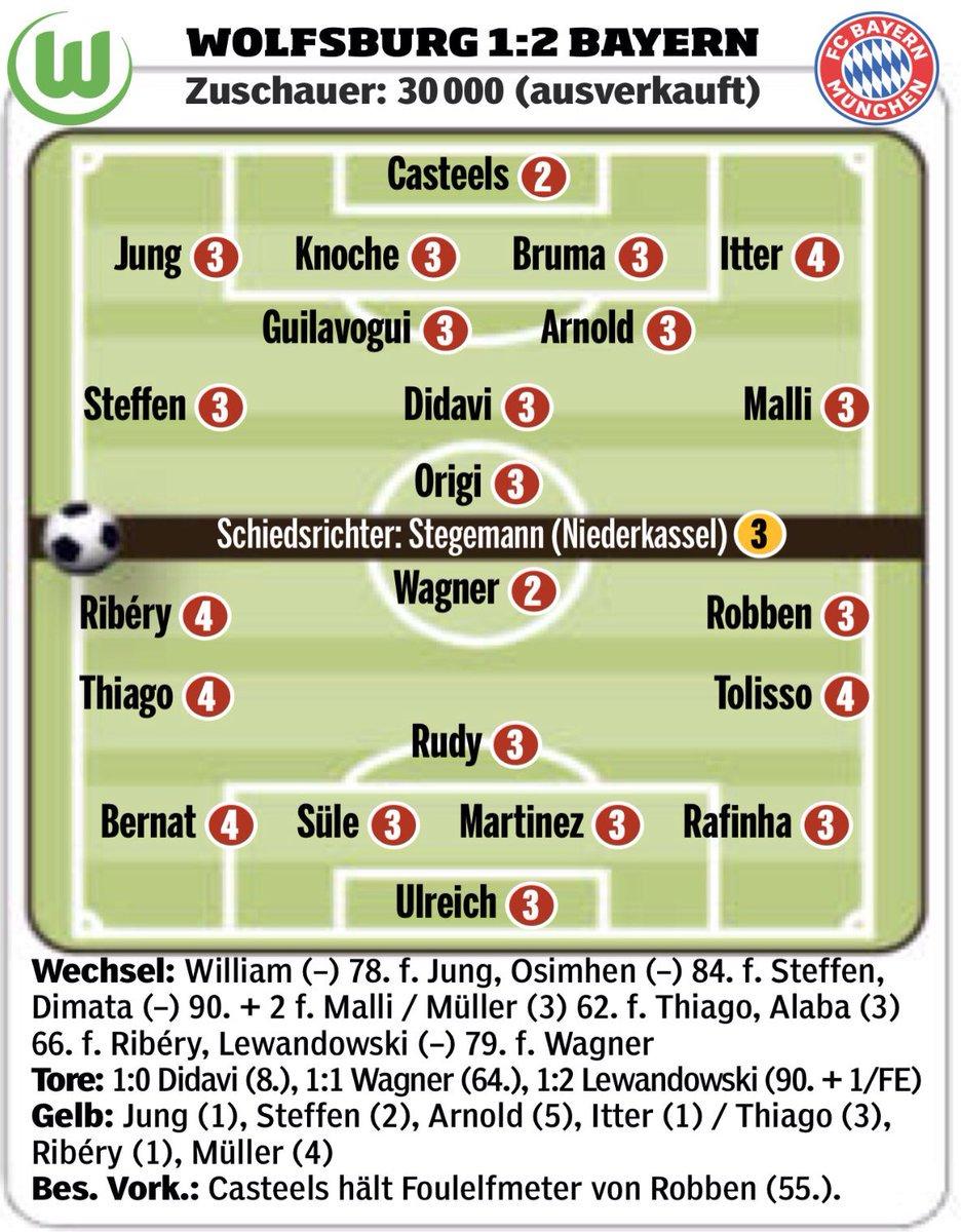 Wolfsburg 1-2 Bayern | Player ratings [Bild] https://t.co/PLwkGx6LCA
