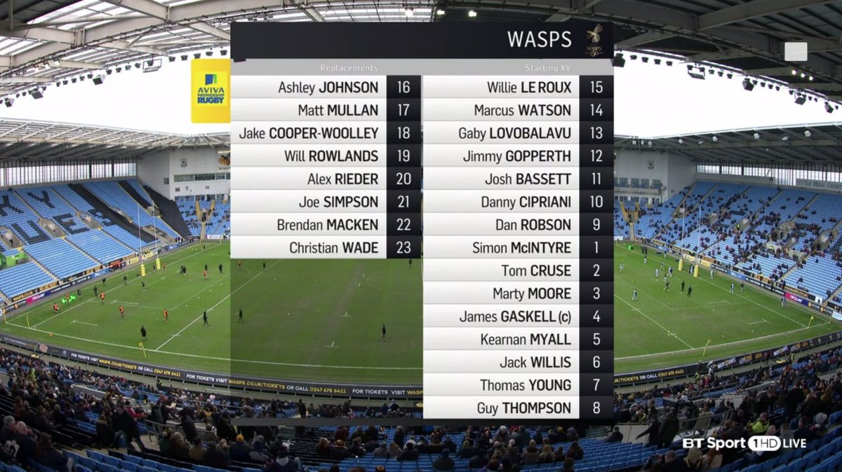test Twitter Media - A reminder of the starting XVs for the heavyweight clash between Wasps and Exeter: ✅ Danny Cipriani ✅ Jack Willis ✅ Don Armand Plenty of talent on show live on BT Sport 1 HD & 4K UHD now 📺 https://t.co/BNBzM7Zozm