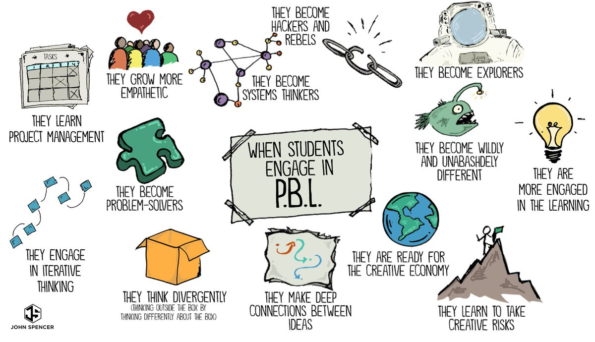 RT @spencerideas: What happens when kids engage in authentic PBL? https://t.co/rv7QM6wA8R