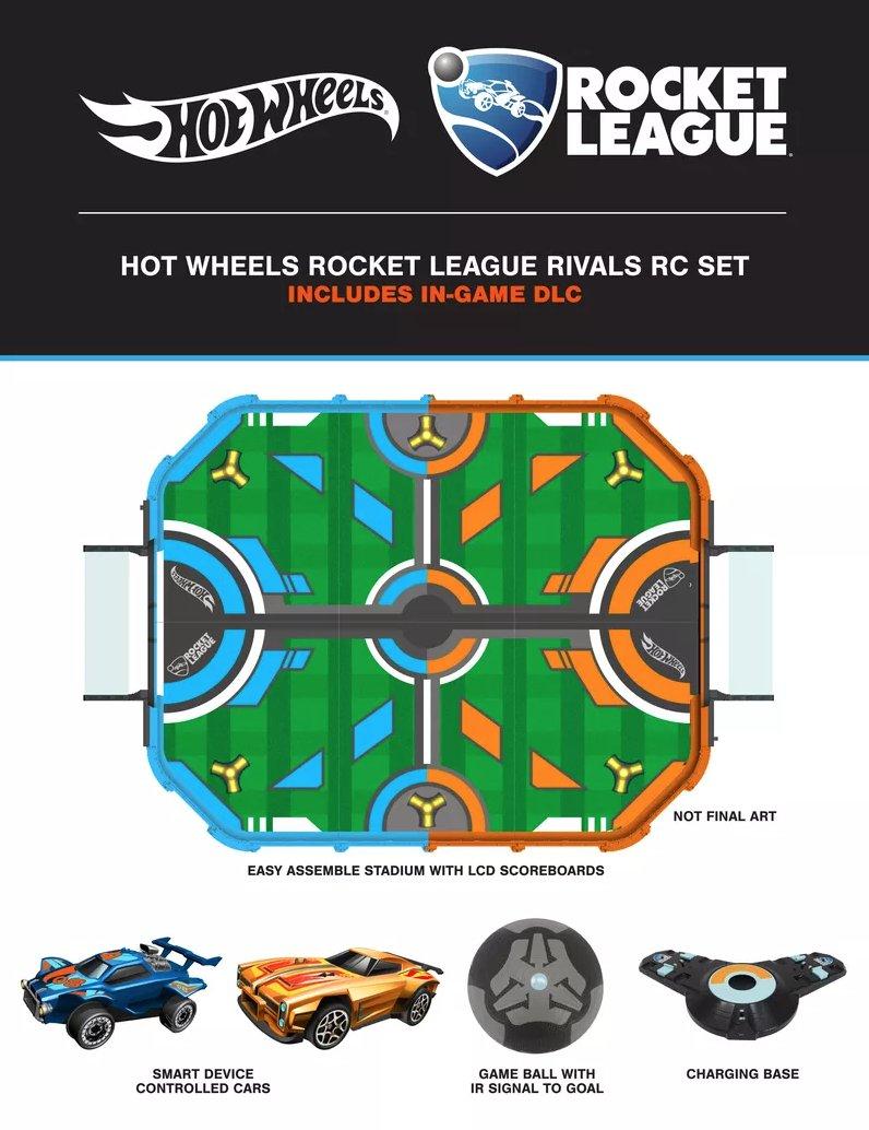 Hot Wheels lanza una versión f rocket league