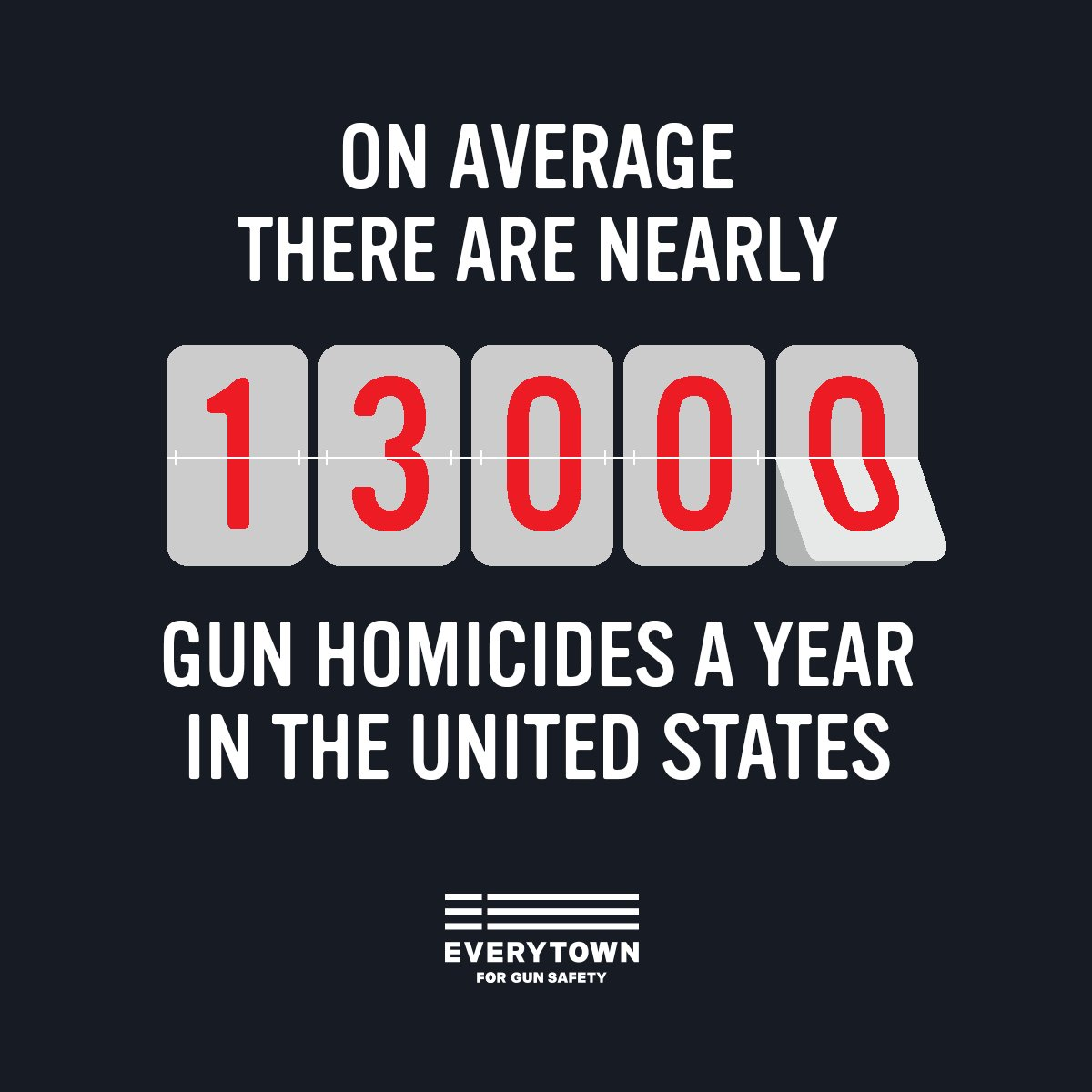 RT @Everytown: We don't have to live like this. Join the movement to #EndGunViolence: Text ACT to 644-33. https://t.co/tmVcRLrMNB